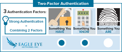 two-factor